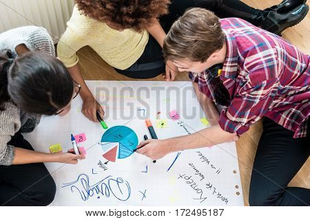 Three young people analyzing pie chart and writing observations on a large paper sheet during brainstorming session