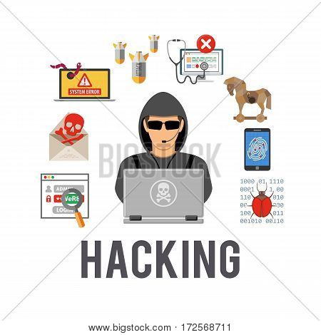 Cyber Crime and Hacking Concept with flat icons hacker, spam, virus, password. isolated vector illustration