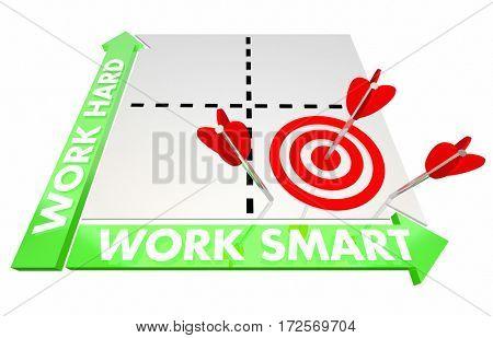 Work Smart Vs Hard Matrix Best Method Advice 3d Illustration