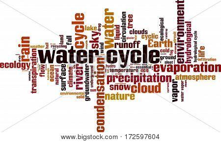 Water cycle word cloud concept. Vector illustration