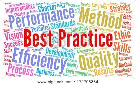 Best Practice word cloud with a white background