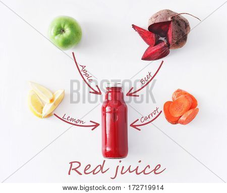 Detox cleanse drink concept, vegetable smoothie ingredients. Natural, organic healthy juice in bottle for weight loss diet or fasting day. Beetroot, apple, carrot and lemon mix isolated on white poster