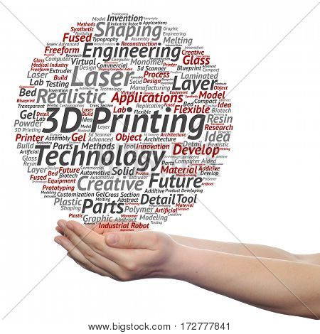 Concept or conceptual 3D printing creative laser technology circle word cloud in hands isolated on background