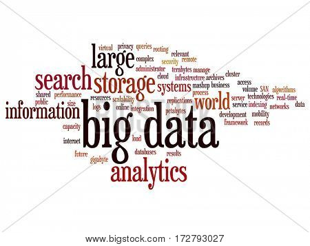 Concept or conceptual big data large size storage systems abstract word cloud isolated on background