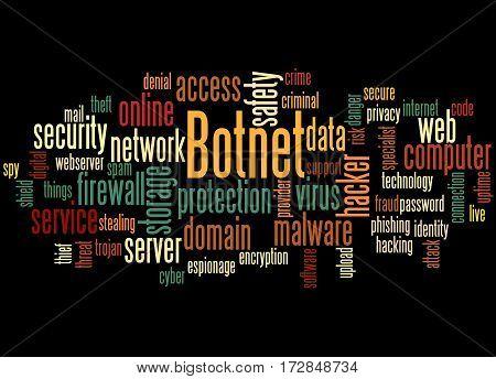 Botnet, Word Cloud Concept