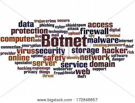 Botnet, Word Cloud Concept 7