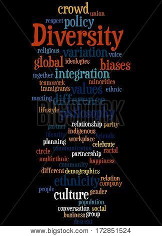 Diversity, Word Cloud Concept 7