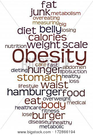 Obesity, Word Cloud Concept 3