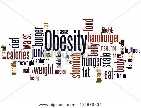 Obesity, Word Cloud Concept 4