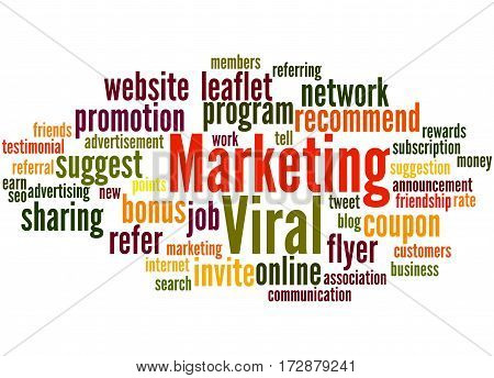 Viral Marketing, Word Cloud Concept 3