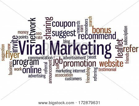Viral Marketing, Word Cloud Concept 8