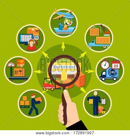 Warehouse magnifier composition with little round icon set around searcher with magnifier vector illustration