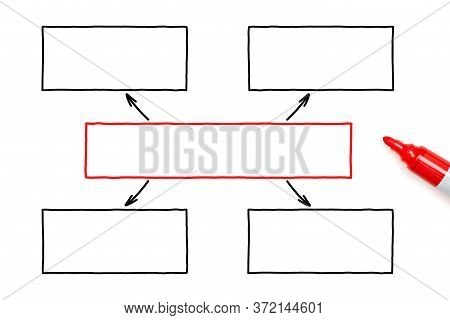 Blank Handdrawn Five Rectangular Boxes Flow Chart Diagram With Copy Space On White Background With R
