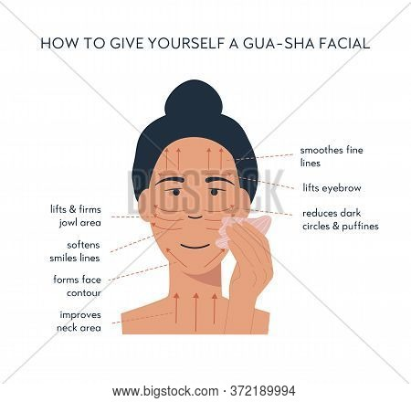 Infographic Of Gua Sha Scraper Facial Yoga. Massage Direction For Jade Roller. A Woman Massaging Wit