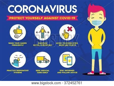 Protect Yourself Against The Coronavirus. Covid-19 Precaution Tips. Social Isolation Infographic. 20