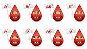 Drop of blood, blood type transparent face (emoticon) on white background. poster