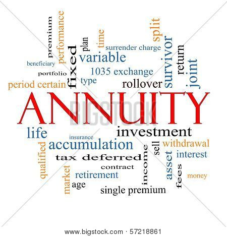 Annuity Word Cloud Concept with great terms such as investment rollover income and more. poster