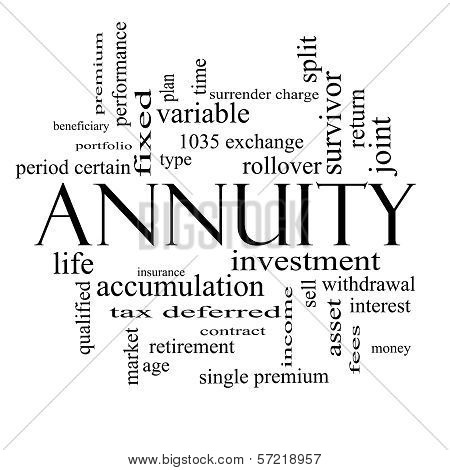 Annuity Word Cloud Concept In Black And White