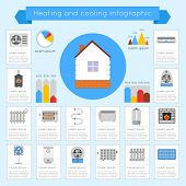 Heating and cooling infographics set with coldly cool heat hot vector illustration poster