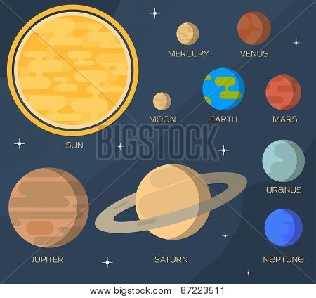 Flat solar system with styled simple rounded rectangles textured planets. poster