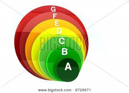 Energy Efficiency 3D Chart