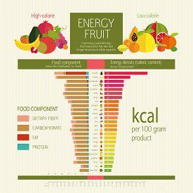 Basics Dietary Nutrition.