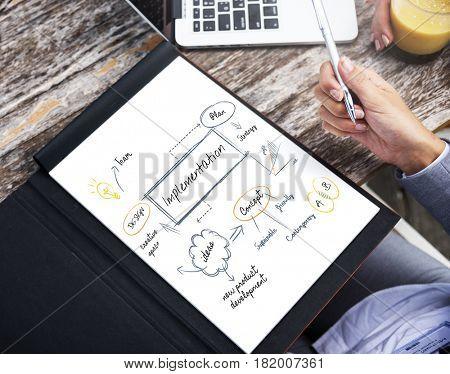 Business Plan Process Concept