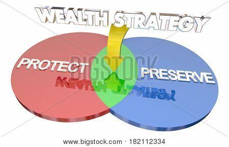 Wealth Strategy Protect Preserve Assets Money Venn Diagram 3d Illustration
