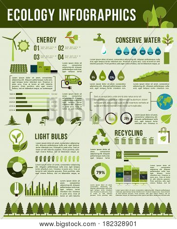 Ecology and environment vector infographics. Graphs on water and energy consumption, diagrams for recycling and green nature saving or protection statistics for. Urban parks and gardens design
