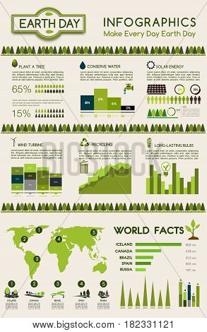 Earth Day eco infographic. Go green principles graph and chart with eco energy of solar panel and wind turbine, recycling, save water and plant trees symbols, map of world ecology facts per country