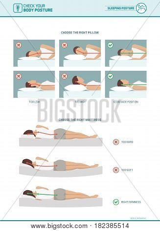 Correct sleeping ergonomics and body posture mattress and pillow selection infographic