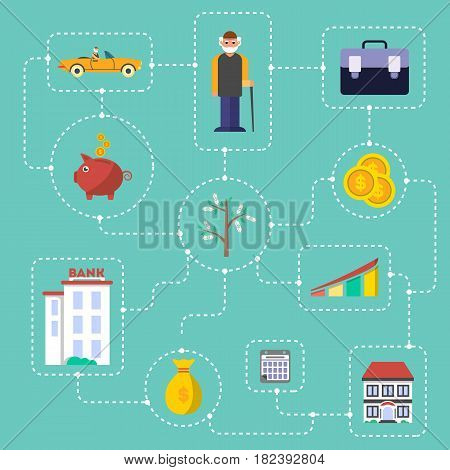 Investment in old age infographics vector illustration. Smart investment in securities, real estate, deposit money. Strategic management of pension finance, financial planning, retirement money plan