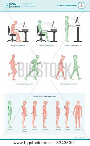 Body ergonomics infographic and common postural problems: improve your posture when working at desk walking and running