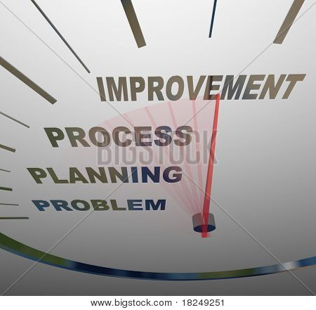 A speedometer with needle racing to Improvement, past the words problem, planning and process, symbolizing the need to implement change to improve a situation poster