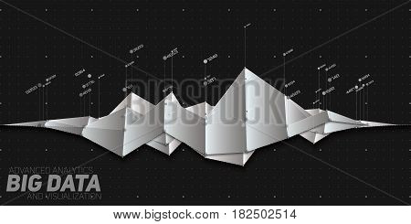 Vector abstract grayscale financial big data graph visualization. Futuristic infographics aesthetic design. Visual information complexity. Intricate data threads chart. Business analytics.
