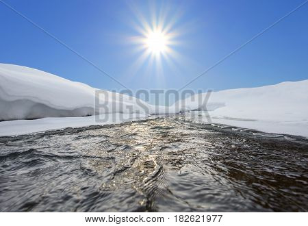 Spring, the Creek flows through the ice. Snow on the shore. Blue sky and bright sun