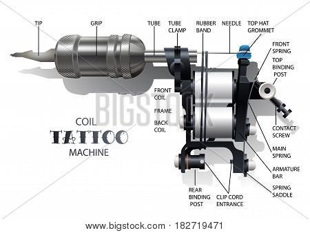 Realistic coil tattoo machine isolated on white background. Vector illustration with names of parts