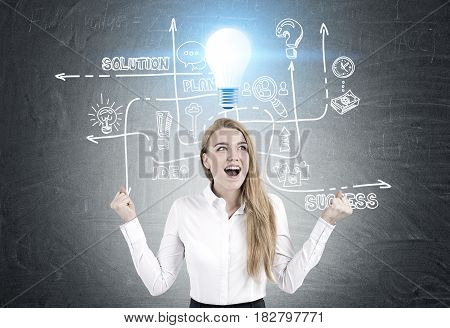 Portrait of a happy blond businesswoman standing near a blackboard with business scheme and a blue light bulb sketch