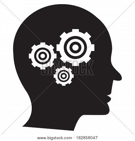 analysis in mind Memories Learning Contemplation Human Brain