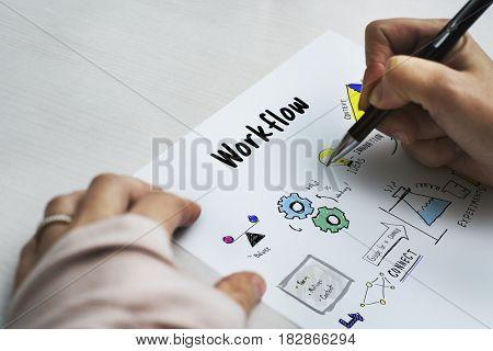 Science lab process chart diagram sketch