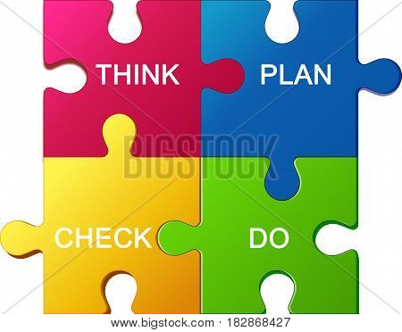 Four part puzzle with the words think, plan, check, do