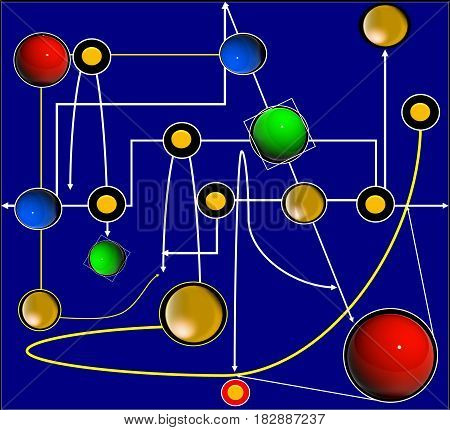 Any network is a common living organism
