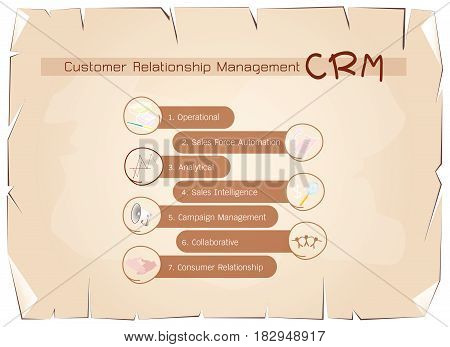 Business Concepts, The Process of CRM or Customer Relationship Management Concepts on Old Antique Vintage Grunge Paper Texture Background.