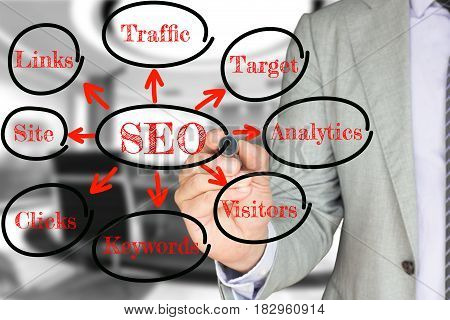 IT expert drawing a seo diagram search engine optimization concept