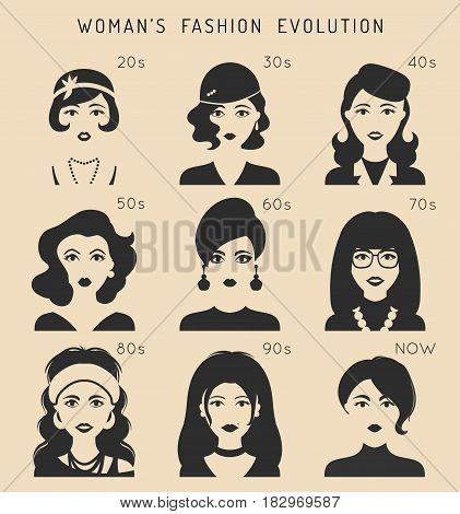 100 years of beauty. Female fashion evolution infographics. Vogue of 20th century trends changes. Vector set of different women app icons in flat style.