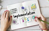 Business Execution Implementation Process Workflow poster