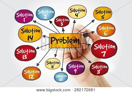 Problem Solving Aid Mind Map With Marker, Business Concept