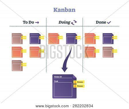 Kanban Vector Illustration. Smooth Modern Scheduling System Explanation Scheme. Time Management And
