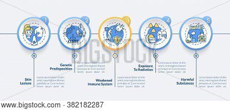 Skin Cancer Risk Factors Vector Infographic Template. Harmful Substances. Presentation Design Elemen