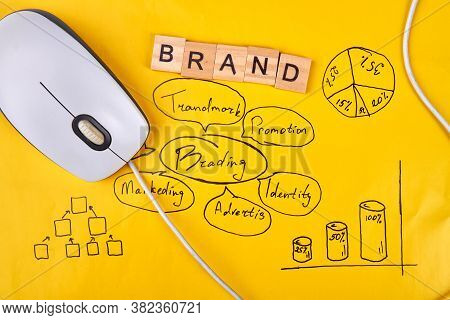 Marketing And Brand Concept. Computer Mouse And Word Brand Made Of Wooden Blocks On Yellow Backgroun
